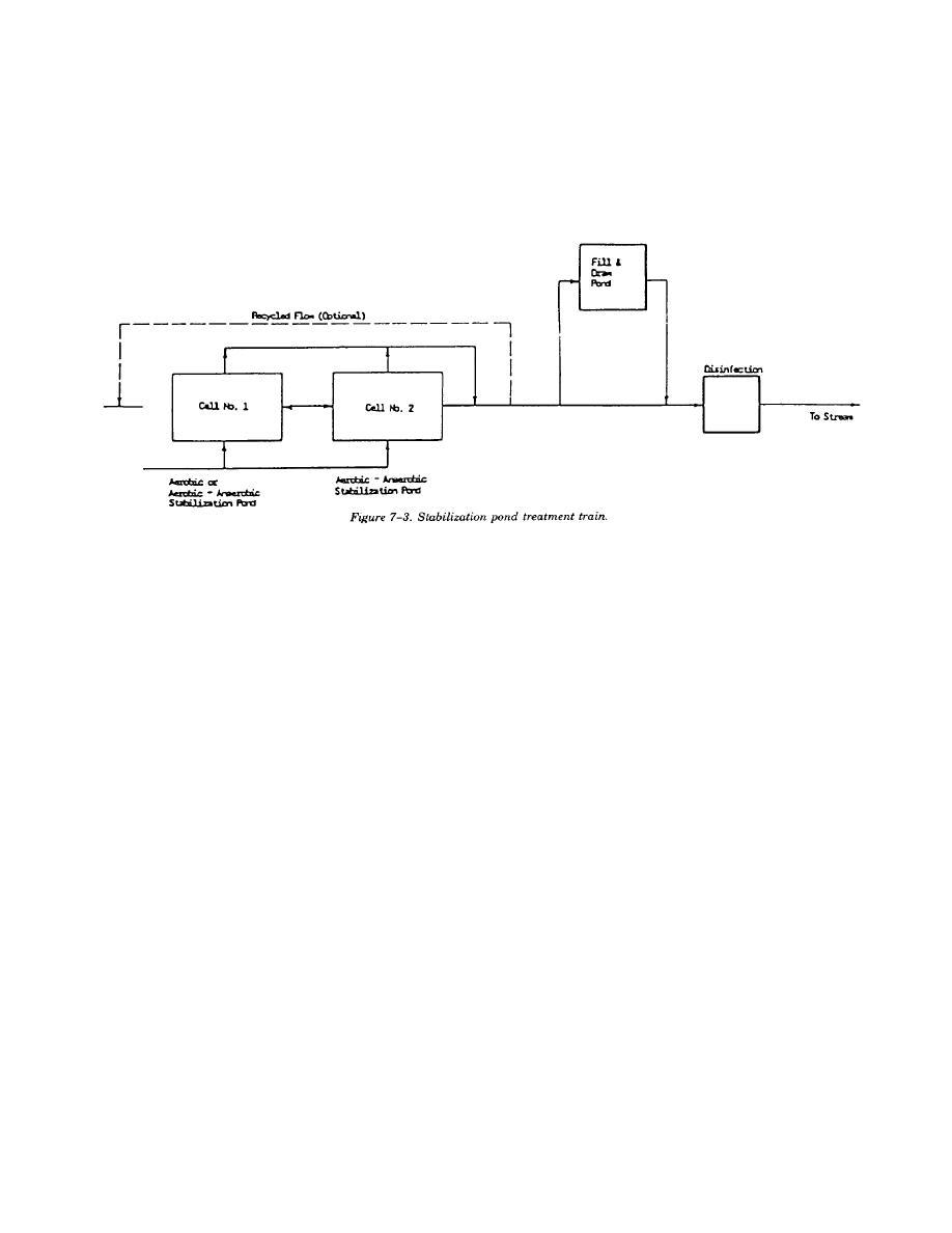 Figure 7 3 stabilization pond treatment train for Design of stabilization pond