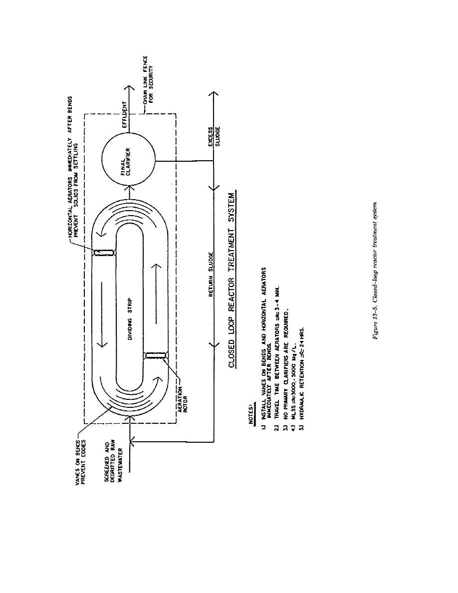 Figure 13 5 Closed Loop Reactor Treatment System