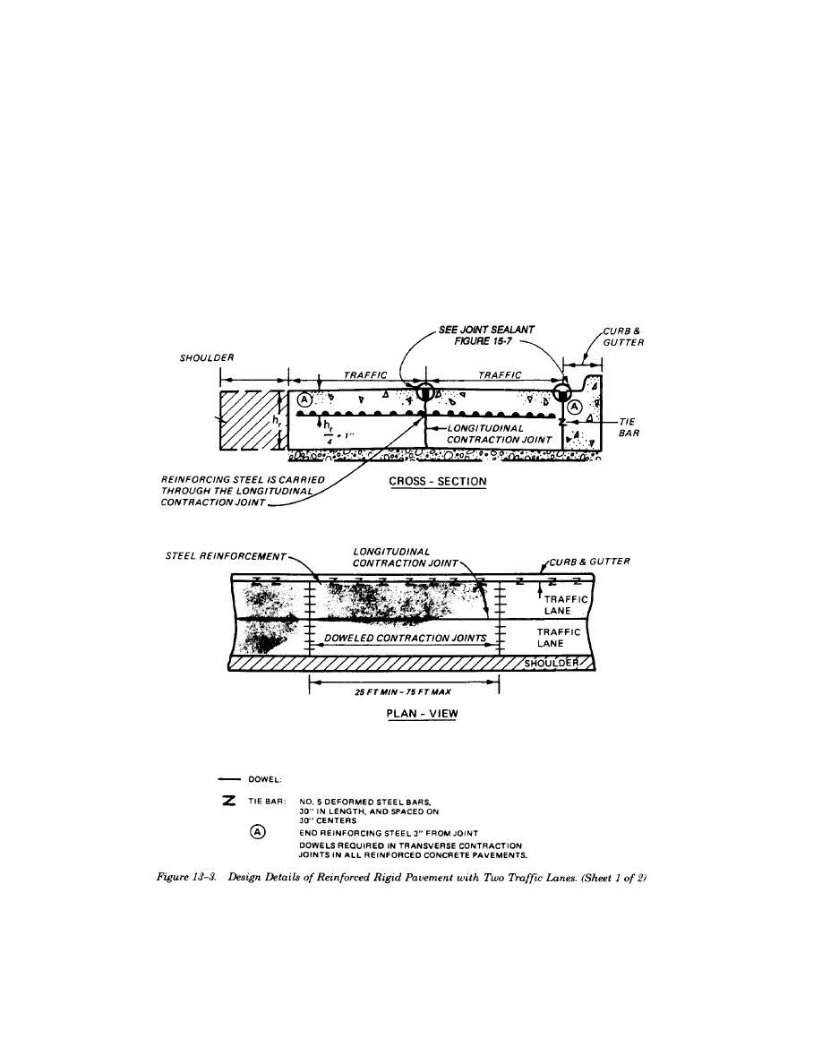 Figure design details of reinforced rigid pavement
