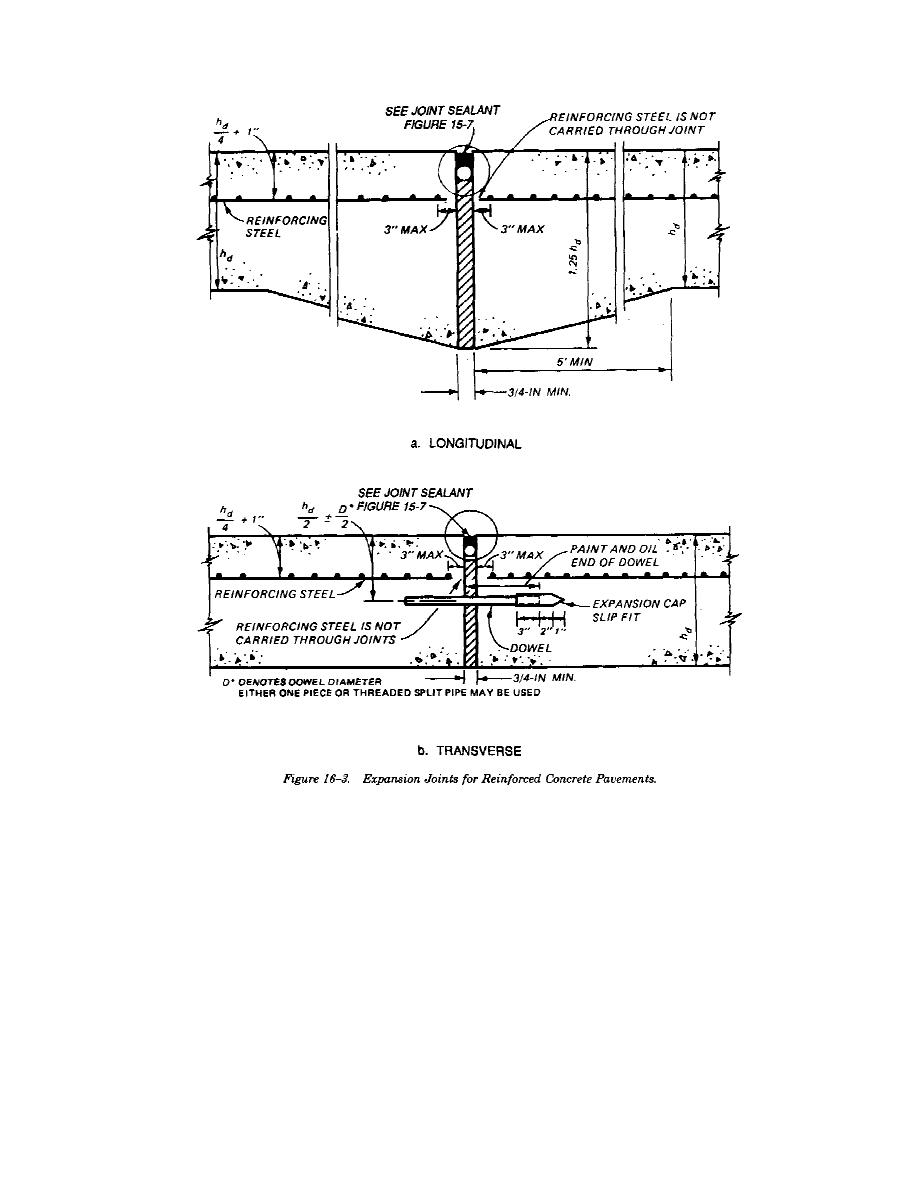 Figure expansion joints for reinforced concrete
