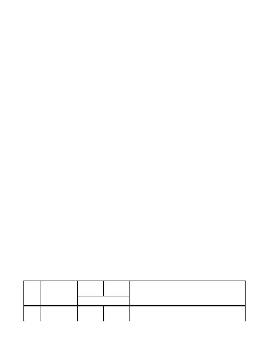 enlever ses points noirs avec du dentifrice ventre. Black Bedroom Furniture Sets. Home Design Ideas