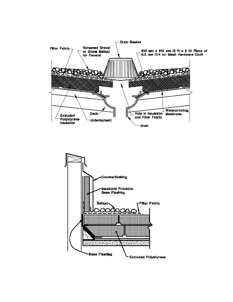 Figure 3 2 Roof Drain Pmr System
