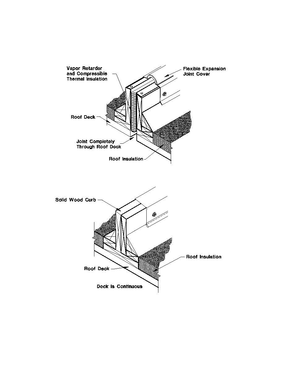 Figure 4 2 Raised Curb Area Divider