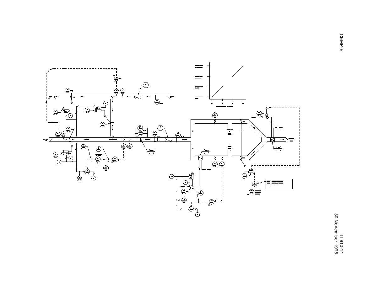 16a. Control System Schematic for Bypass Multizone HVAC System #4E4E4E