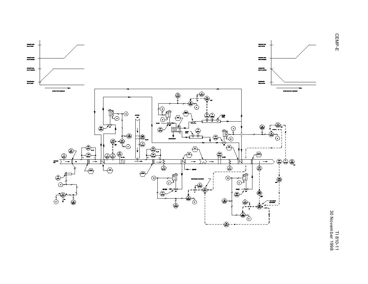 Figure 4 21a. Control System Schematic for Single Zone HVAC System  #434343