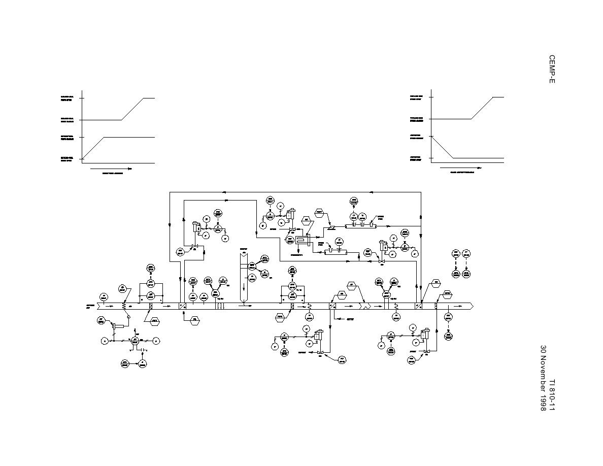 system schematic for single zone HVAC system with humidity control #434343