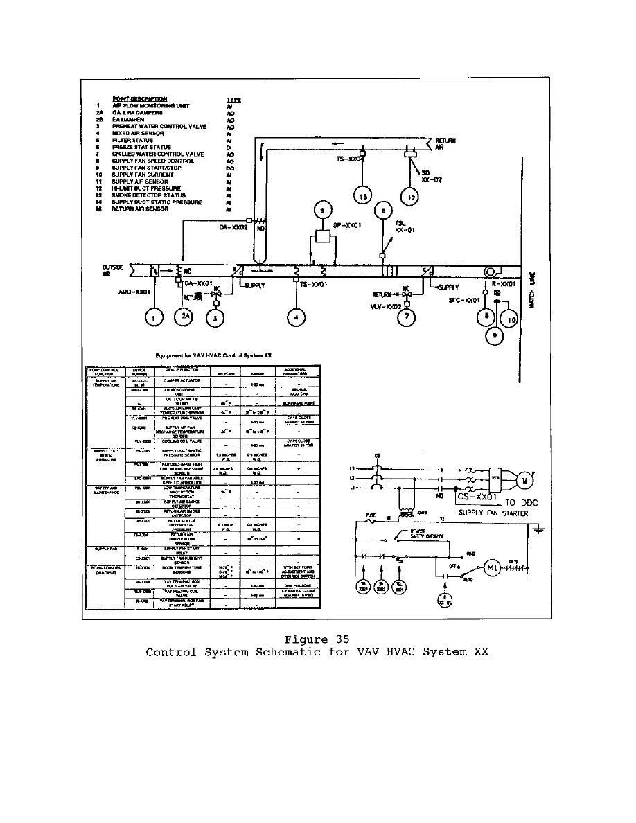 Trane Hvac Wiring Diagrams Another Blog About Diagram Ac Schematics Air Conditioning Get Free Image