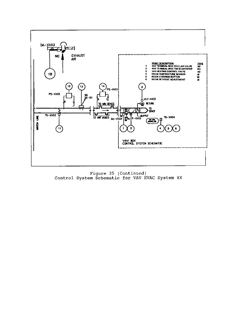 hvac thermostat wiring diagrams images goodman air handler wiring diagrams likewise pneumatic vav box control